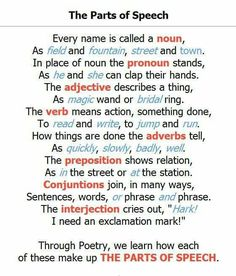 Easy way to remember parts of speech for children, or for those of us who are baffled by the English language.