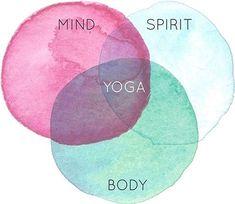 yoga inspiration * yoga ` yoga poses for beginners ` yoga poses ` yoga fitness ` yoga inspiration ` yoga quotes ` yoga room ` yoga routine Yoga Nidra, Vinyasa Yoga, Bikram Yoga, Yoga Sequences, Yin Yoga, Kundalini Yoga, Yoga Beginners, Beginner Yoga, Advanced Yoga