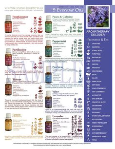 Printable Young Living Party Handout - Everyday Uses for the 9 Everyday Essential Oils