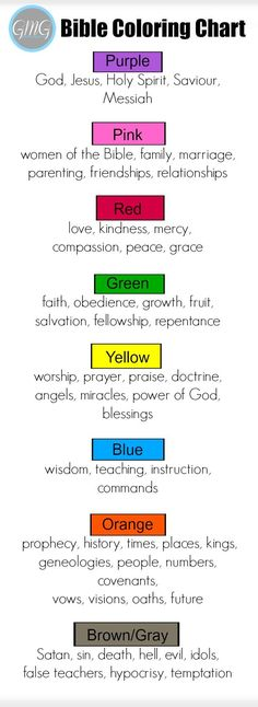 Bible Coloring Chart