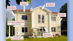 Austrotherm Fassadenprofile