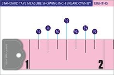 deciphering the marks on a measuring tape sew4home sewing pinterest chart sewing. Black Bedroom Furniture Sets. Home Design Ideas