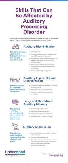 What everyday skills does auditory processing disorder affect? APD and listening problems can impact focus, learning to read and more. Speech Language Pathology, Speech And Language, Auditory Processing Disorder, Auditory Processing Activities, Learning Support, Sensory Integration, Trouble, School Psychology, Learning Disabilities