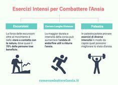 Esercizi intensi contro l'ansia E Sport
