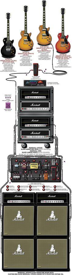 Pedalera de Slash (Guns n' Roses) - Pedales de guitarra
