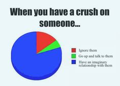 What Happens When You Have A Crush On Someone - Oh, so it's not just me that does that?