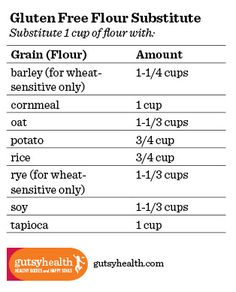 Baking Substitutions For Gluten-Free And More Recipe — Dishmaps