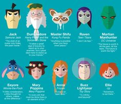50 Inspiring life quotes from famous childhood characters. Part 3