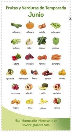 Calendario de #frutas y #verduras de temporada para #junio. Puedes clicar en la foto para ir a nuestra web y descargarte el pdf en alta calidad.