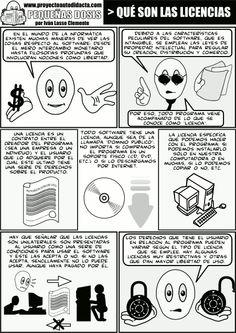 Licencias de software: libres y propietarias