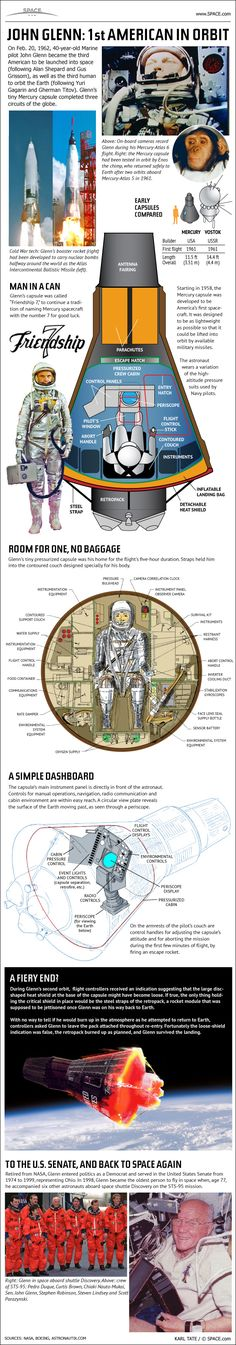 American in Orbit: How NASA & John Glenn Made History (Infographic) John Glenn, John John, Cosmos, Project Mercury, Apollo Missions, Nasa Astronauts, E Mc2, Neil Armstrong, Space Race