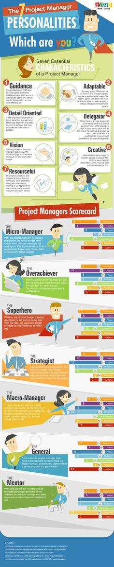 The 7 Project Manager Personalities: Which are you? Infographic (The 7 Project Manager Personalities: Which are you? Program Management, Change Management, Business Management, Management Tips, Property Management, Info Board, Career Development, Professional Development, Marketing Mail