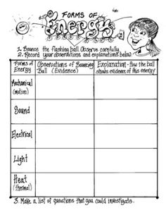 Energy Changes Transformations Task Card Sort | Sorting activities ...