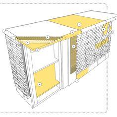 The Tile Shop Blog | How To Make A Tiled Outdoor Bar