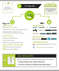 On-page SEO is needed to be done properly for better results. Visit official web… SEO Best SEO Company in Noida Best Seo Company, Best Digital Marketing Company, Online Marketing, Branding Services, Seo Services, Web Seo, Seo Specialist, On Page Seo, Seo Strategy