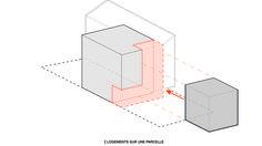 Projet : Axonométrie_ 2 logements pour une parcelle Cos, Father, Pai, Dads