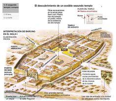 Barcino, dos templos romanos