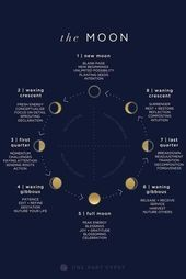 A guide to the lunar cycle- what each of the moon phases are called, what they indicate, and how to be most aligned with them. A guide to the lunar cycle- what each of the moon phases are called, what they indicate, and how to be most aligned with them. Tarot, Moon Magic, Lunar Magic, Astrology Zodiac, Moon Astrology, Zodiac Taurus, Astrology Chart, Book Of Shadows, Stars And Moon