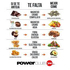 Mañana comienza tu semana saludable !! @powerclubpanama #YoEntrenoEnPowerClub Piensa en tu salud