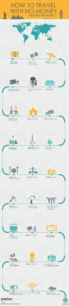 Learn how to travel with no money (or very cheaply) in Europe & around the world with this inforgraphic. Teach English, hitchike, carpool & work on a farm!