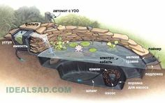 Best Ideas For Backyard Waterfall Diy Garden Fountains