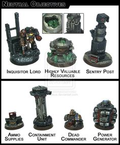 Neutral objectives - Warhammer 40K Fantasy