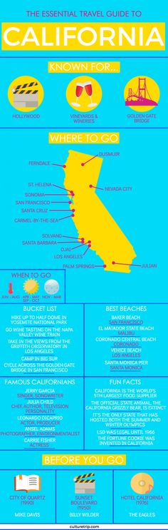 Infographic: The Essential Travel Guide to California #Infographics