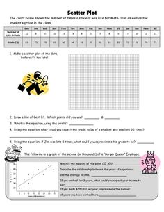Printables Scatter Plot And Line Of Best Fit Worksheet pinterest the worlds catalog of ideas it starts with a giving students table and having them graph data onto scatter plot they then find line bes