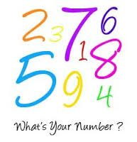 Indian numerology number 13 picture 2
