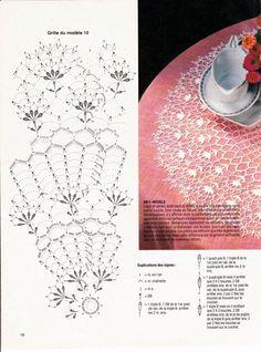 Романтичний стіл для експертів серветка гачок схема