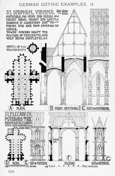 German gothic - St. Stephen's Cathedral, Vienna, Austria    - St. Elizabeth's Church, Marburg, Germany A History of Architecture on the Comparative Method by Sir Banister Fletcher