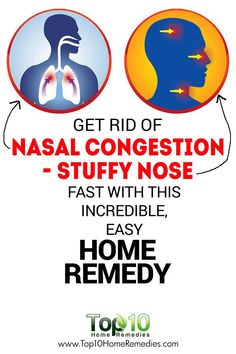 Get Rid of Nasal Congestion - Stuffy Nose Fast With This Incredibly, Easy Home Remedy