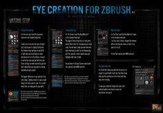ZBrush-Creating-Realistic-Eyes-Tutorial-Part-2.jpg (2074×1440) #3d #sculpting #tutorials