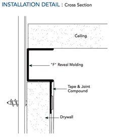Fry Reglet – F Reveal Molding Ceiling Detail, Ceiling Design, Wall Design, House Design, New Architecture, Architecture Details, Joinery Details, Cove Lighting, Interior And Exterior