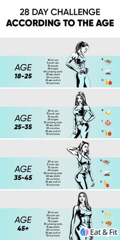 Fitness Workouts, Gym Workout Tips, Fitness Workout For Women, At Home Workout Plan, Workout Challenge, Workout Videos, At Home Workouts, Treadmill Workouts, Workout Diet