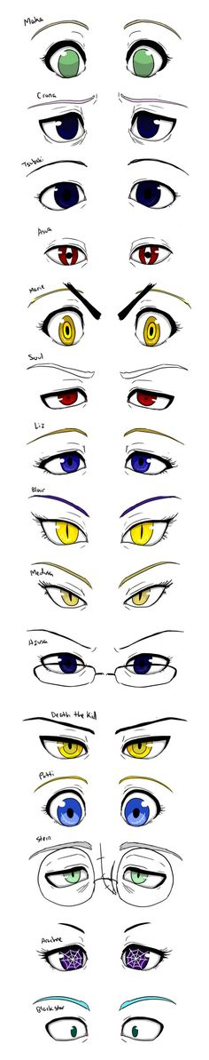 243 Best Character Anatomy Eyes Images On Pinterest Drawing