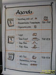 Kreative Visualisierung - Teambuilding, Teamtraining, Teamevent Berlin Umland, Potsdam, Leipzig, Schwerin, Dresden