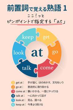 English Tips, English Study, English Lessons, Learn English, Japanese Grammar, Japanese Language Learning, Study Japanese, English Vocabulary Words, Happy Words