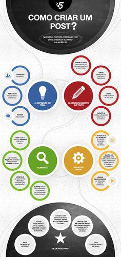 Como fazer um post de Sucesso Clique aqui http://www.estrategiadigital.pt/ e visite agora o Blog Estratégia Digital para ver mais Táticas e Ferramentas de Marketing Digital para Internet!