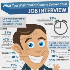 What You Wish You'd Known Before Your Job Interview  Visual.ly, is an amazing site for infographics.