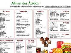 http://www.ilovefit.org/wp-content/uploads/2016/05/alimentos-acido.jpg