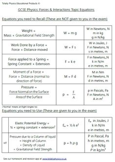 Aqa printable equation sheets pack – new 2018 gcse physics topics Gcse Chemistry, Chemistry Notes, Science Biology, Physical Science, Teaching Science, Biology Aqa, Forensic Science, Organic Chemistry, Life Science