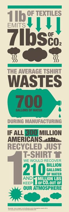 Check it out... buy from a vintage, secondhand, or thrift store and save the earth! Photo: Via VintageRemade and Sew Love