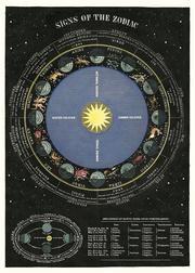 Astronomy Posters - Astronomy