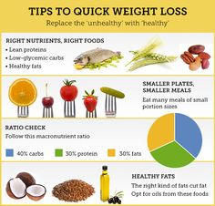 In 7 Days Diet Plan for Weight Loss -- You can find more details by visiting the image link.