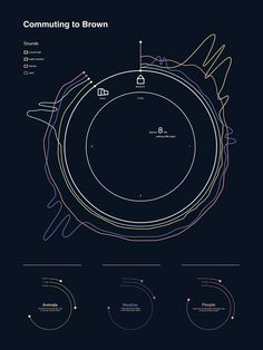 Sound wave infographic on Behance