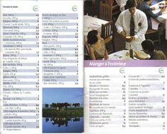 Liste des points Weight watchers viandes
