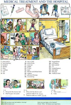 69 - MEDICAL TREATMENT AND THE HOSPITAL - Pictures dictionary - English Study…