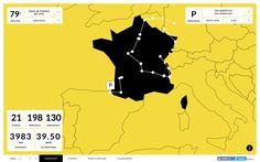 100 years tour de France - Web Design