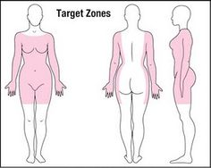 Target Zones Roller Derby- No, you can't just flail arms and legs.there are rules and regulations :P Roller Derby Clothes, Roller Derby Girls, Brand Name Purses, Quad Skates, Derby Time, City Roller, Roller Skating, Coaching, Shoulder